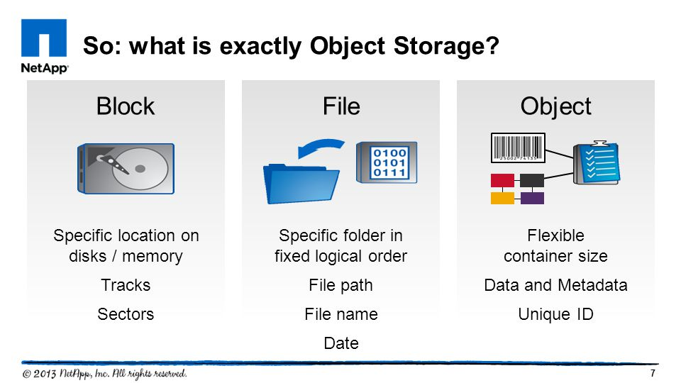 So: what is exactly Object Storage