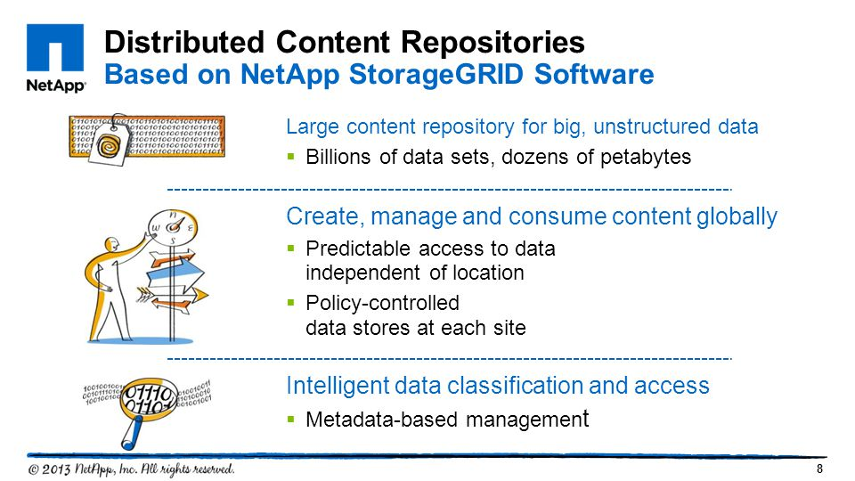 Distributed Content Repositories Based on NetApp StorageGRID Software