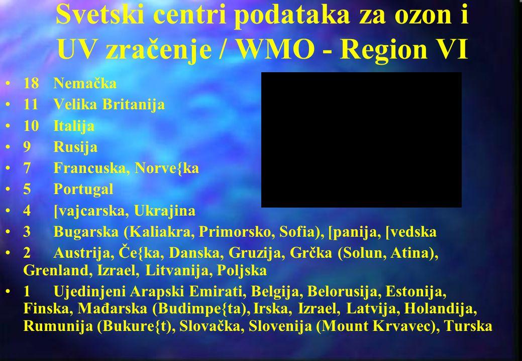 Svetski centri podataka za ozon i UV zračenje / WMO - Region VI