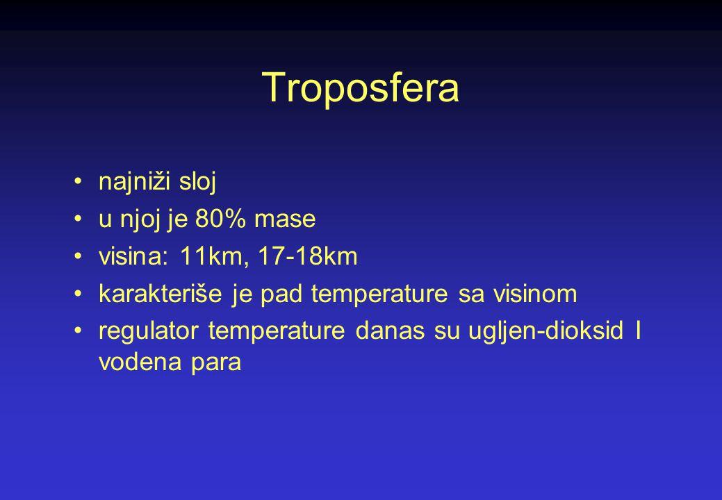 Troposfera najniži sloj u njoj je 80% mase visina: 11km, 17-18km