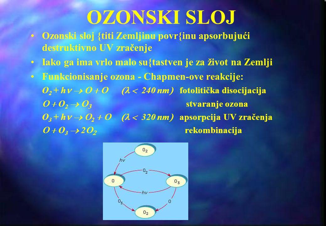 OZONSKI SLOJ Ozonski sloj {titi Zemljinu povr{inu apsorbujući destruktivno UV zračenje. Iako ga ima vrlo malo su{tastven je za život na Zemlji.