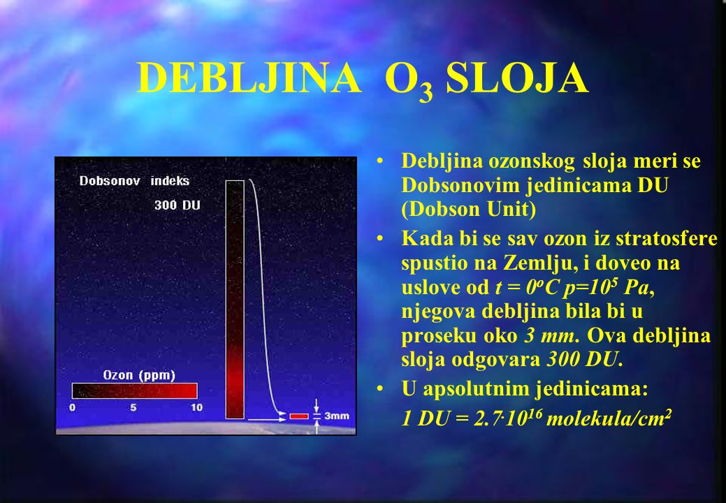DEBLJINA O3 SLOJA Debljina ozonskog sloja meri se Dobsonovim jedinicama DU (Dobson Unit)