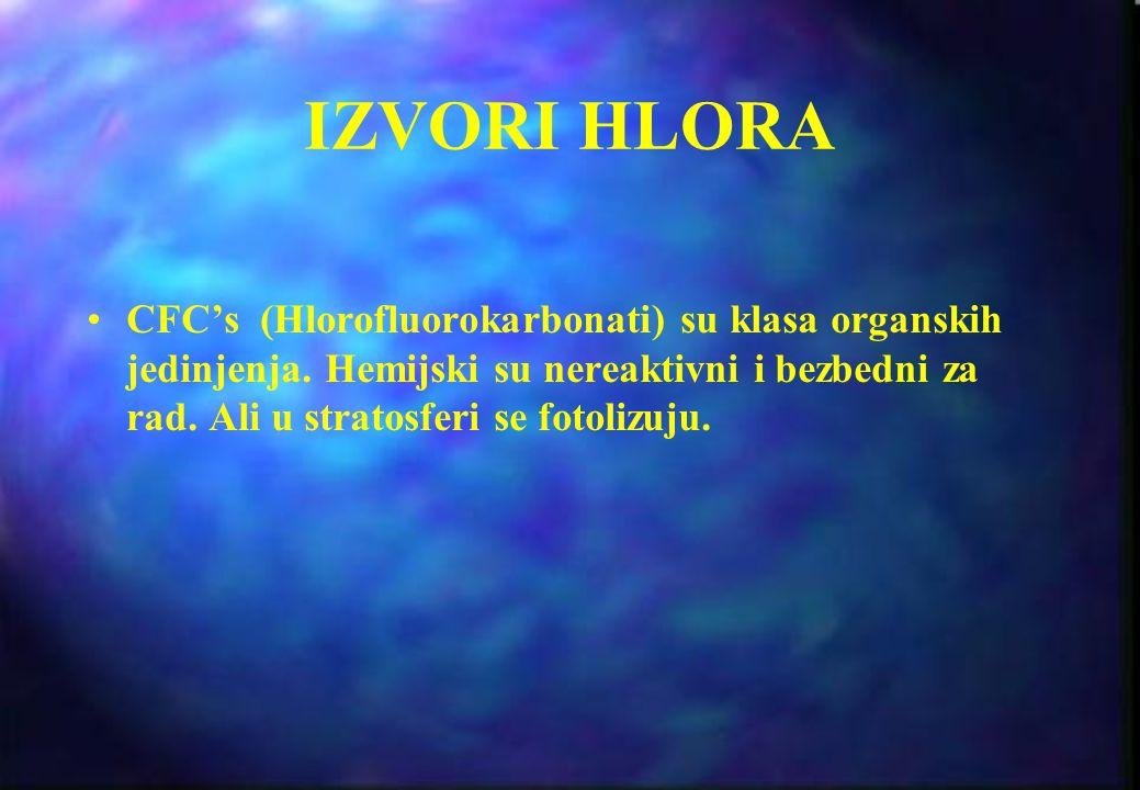 IZVORI HLORA CFC's (Hlorofluorokarbonati) su klasa organskih jedinjenja.