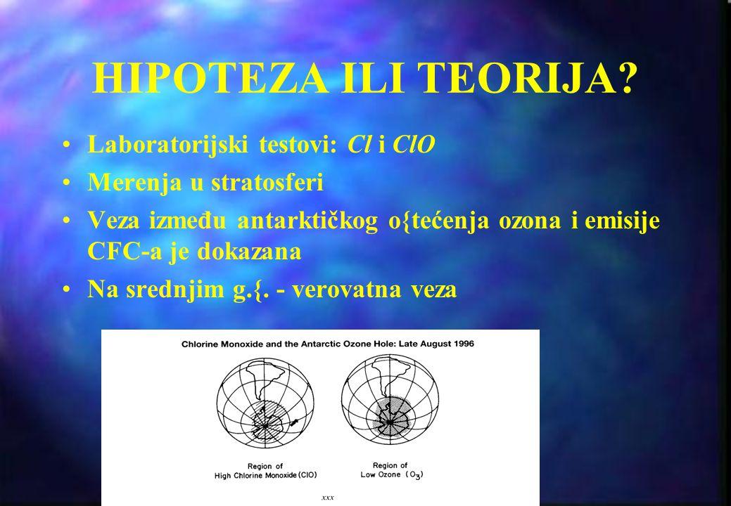 HIPOTEZA ILI TEORIJA Laboratorijski testovi: Cl i ClO