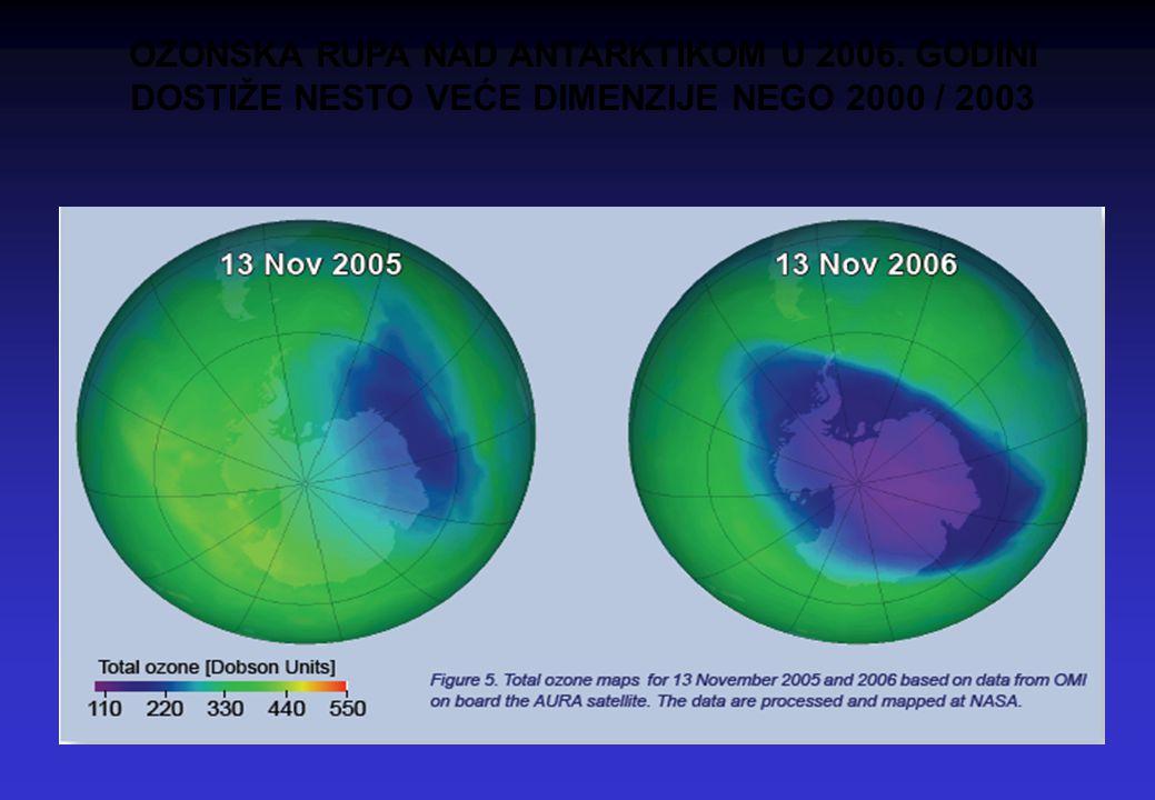 OZONSKA RUPA NAD ANTARKTIKOM U 2006. GODINI
