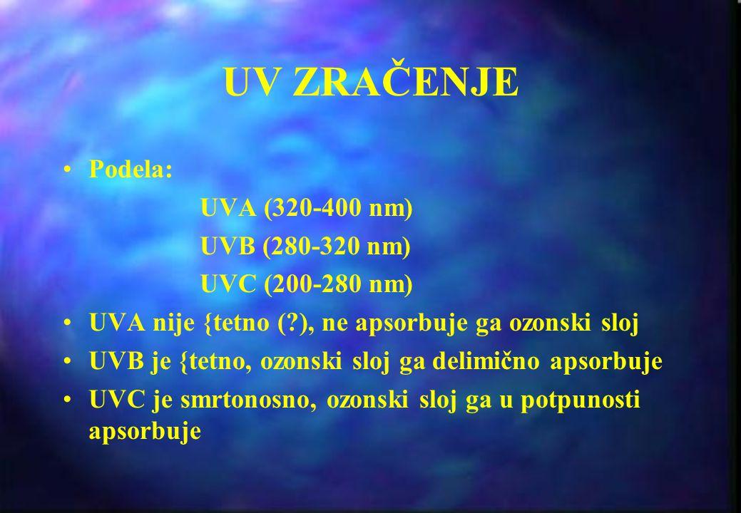 UV ZRAČENJE Podela: UVA (320-400 nm) UVB (280-320 nm) UVC (200-280 nm)