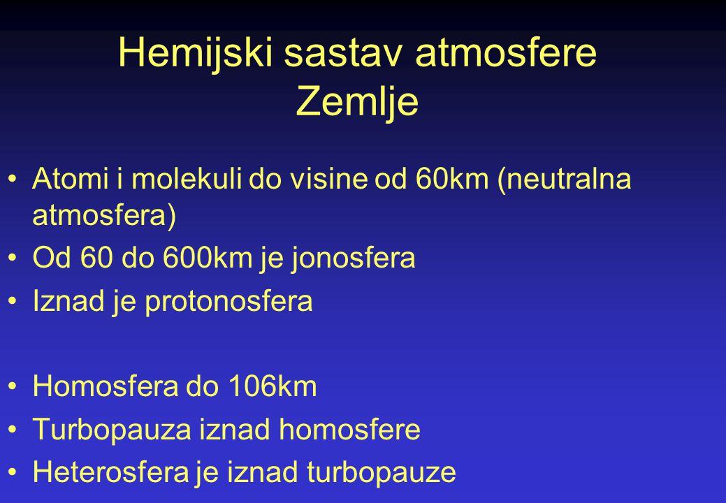 Hemijski sastav atmosfere Zemlje