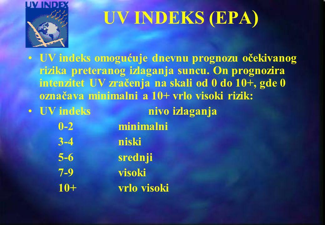 UV INDEKS (EPA)