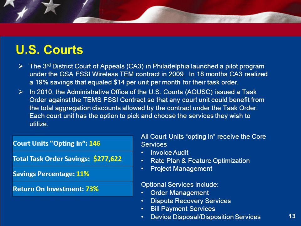 U.S. Courts Court Units Opting In : 146