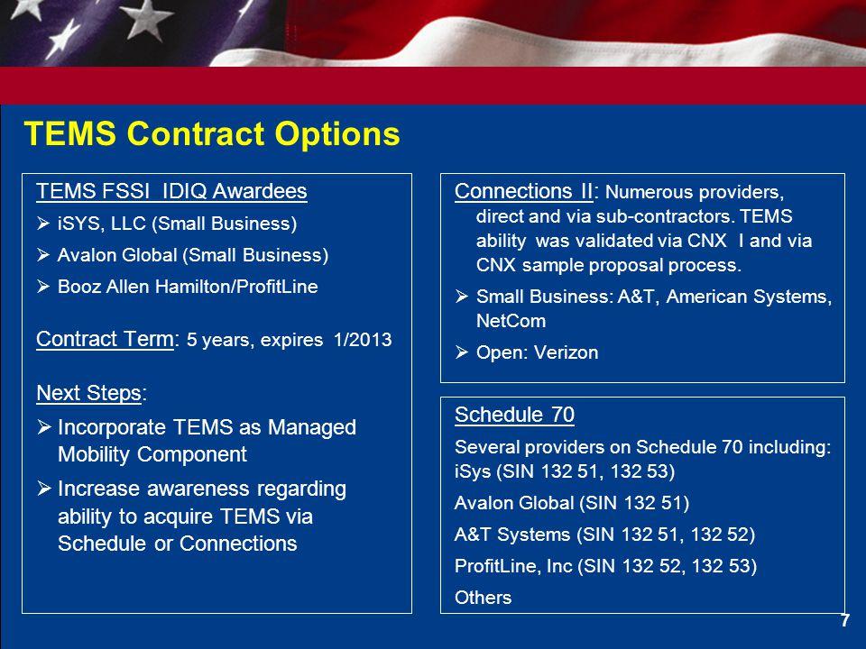 TEMS Contract Options TEMS FSSI IDIQ Awardees