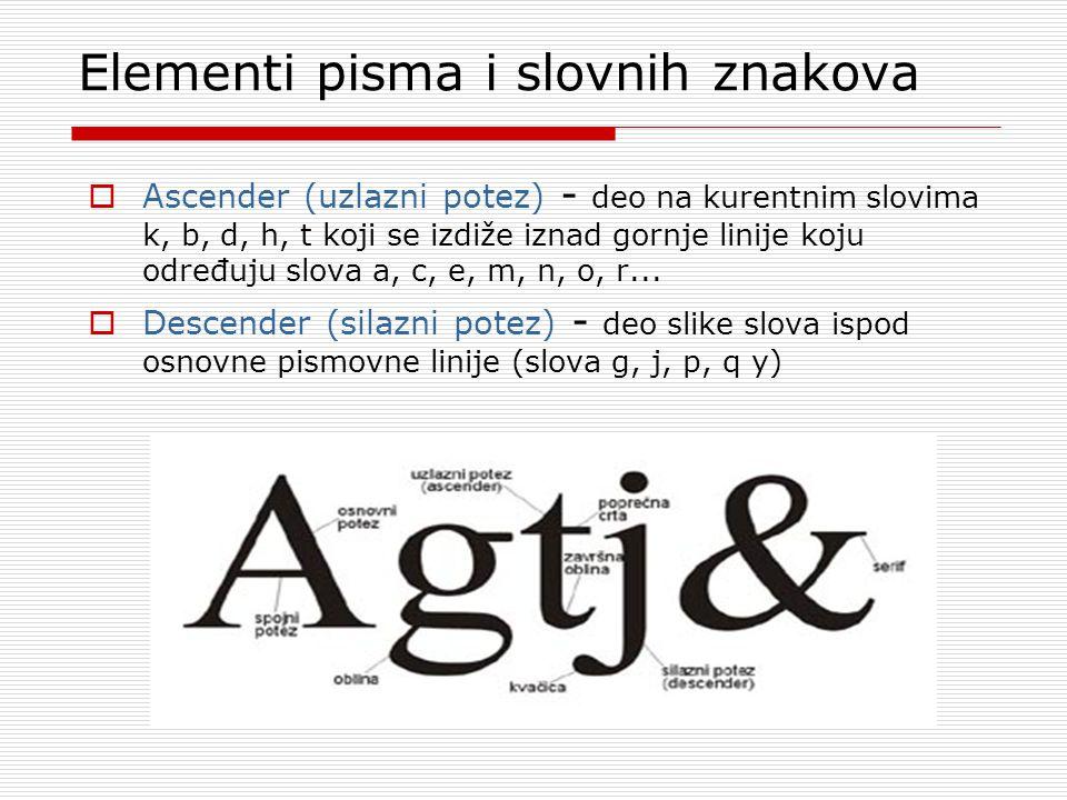Elementi pisma i slovnih znakova