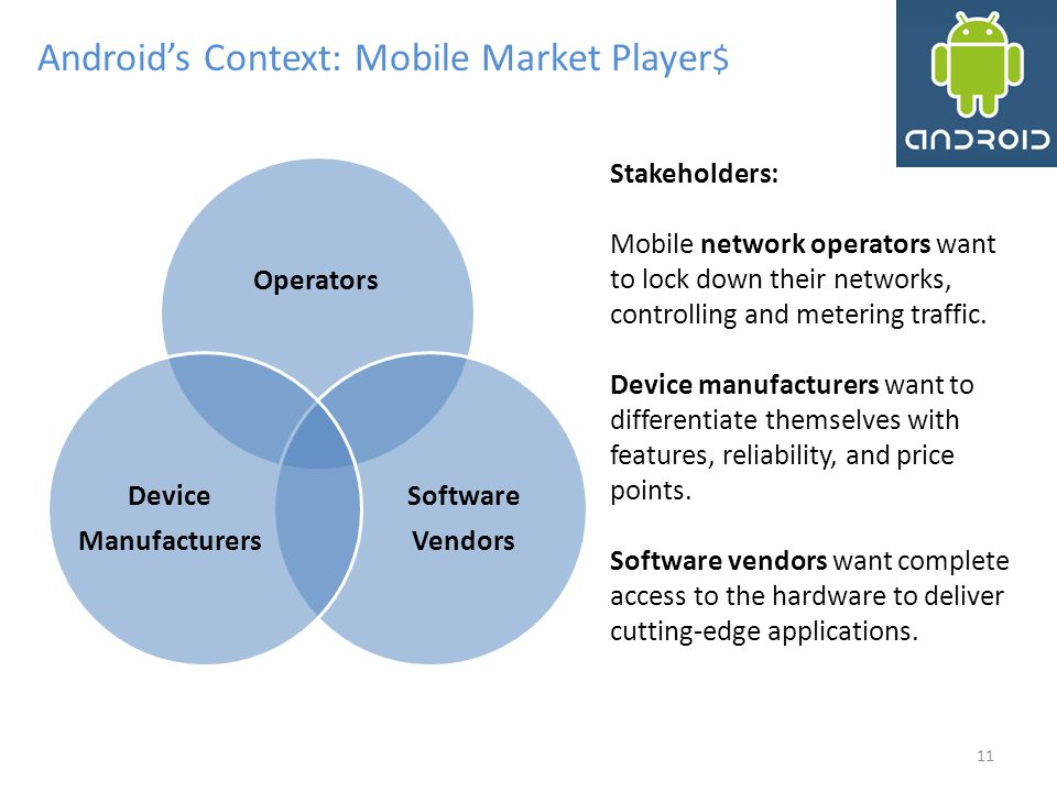 Android's Context: Mobile Market Player$