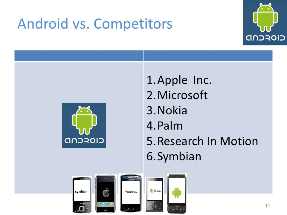 Android vs. Competitors