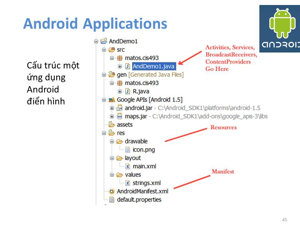 Android Applications Cấu trúc một ứng dụng Android điển hình 45