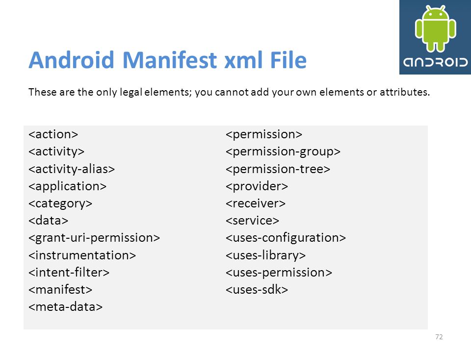 Android Manifest xml File