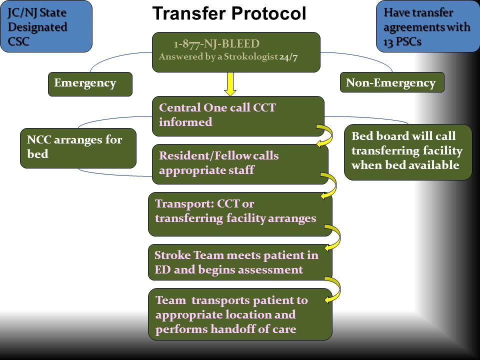 Transfer Protocol JC/NJ State Designated CSC