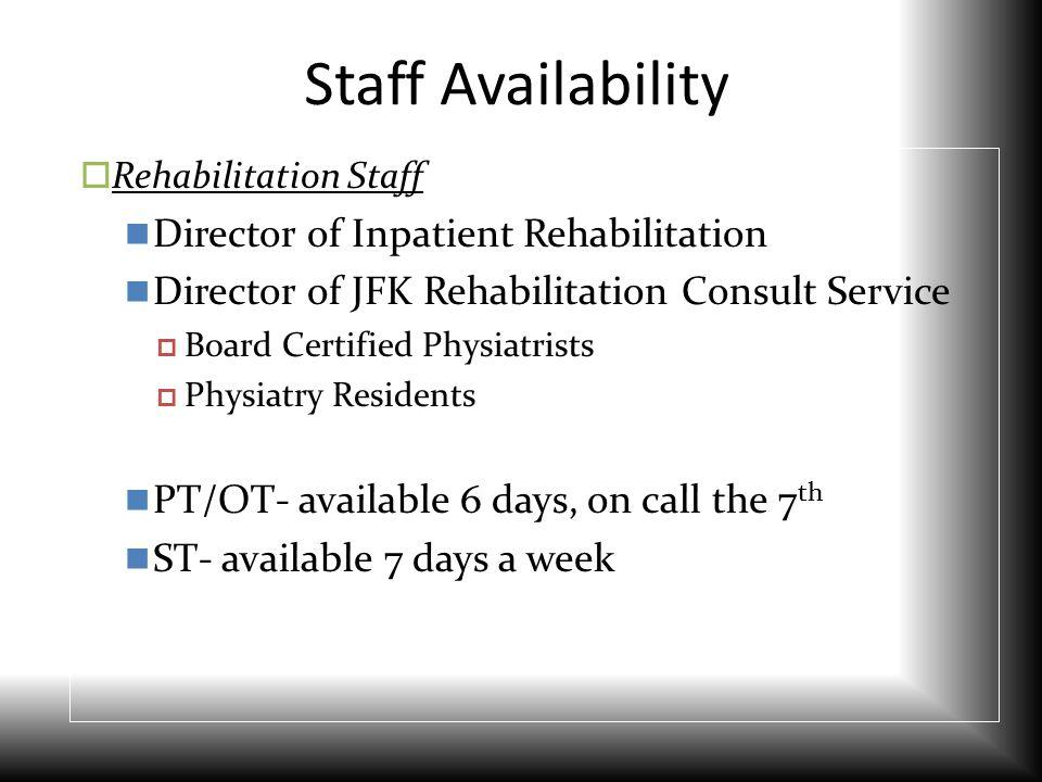 Staff Availability Director of Inpatient Rehabilitation