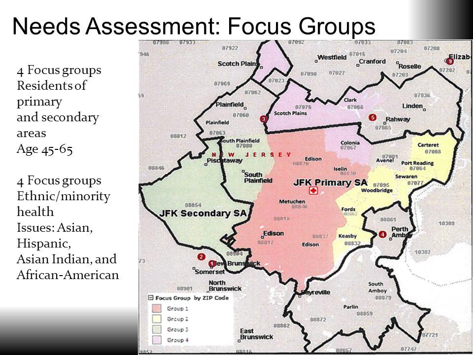 Needs Assessment: Focus Groups