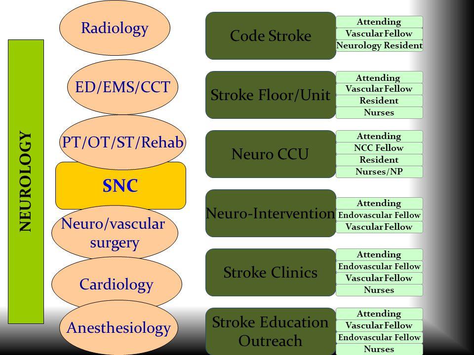 SNC Radiology Code Stroke ED/EMS/CCT Stroke Floor/Unit NEUROLOGY
