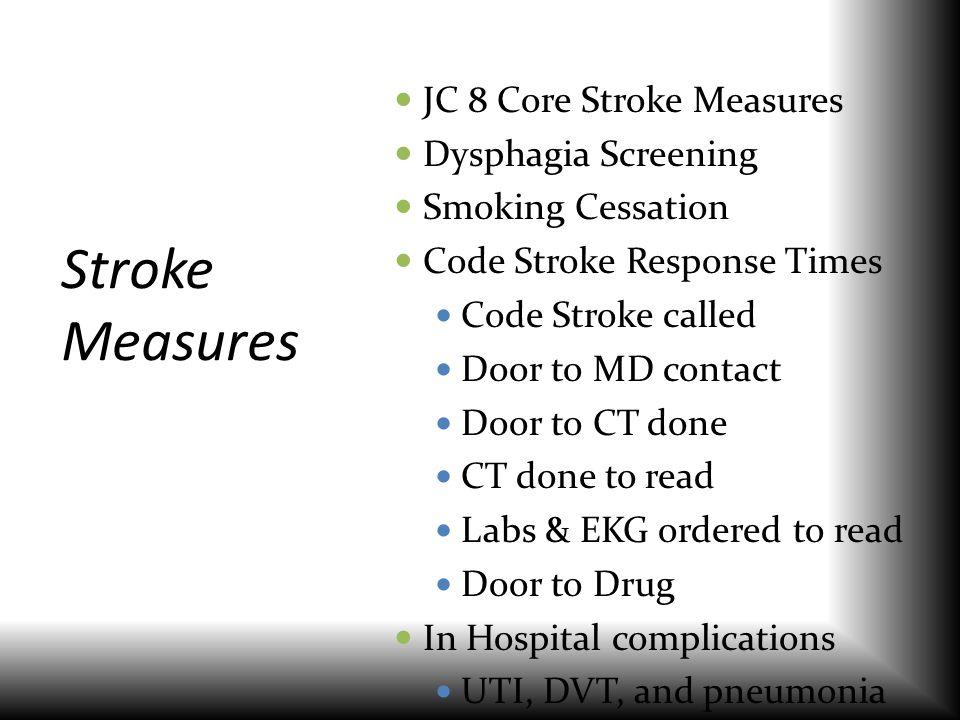 Stroke Measures JC 8 Core Stroke Measures Dysphagia Screening