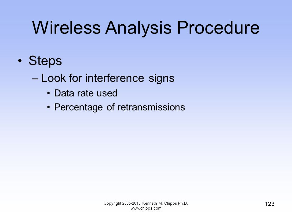 Wireless Analysis Procedure