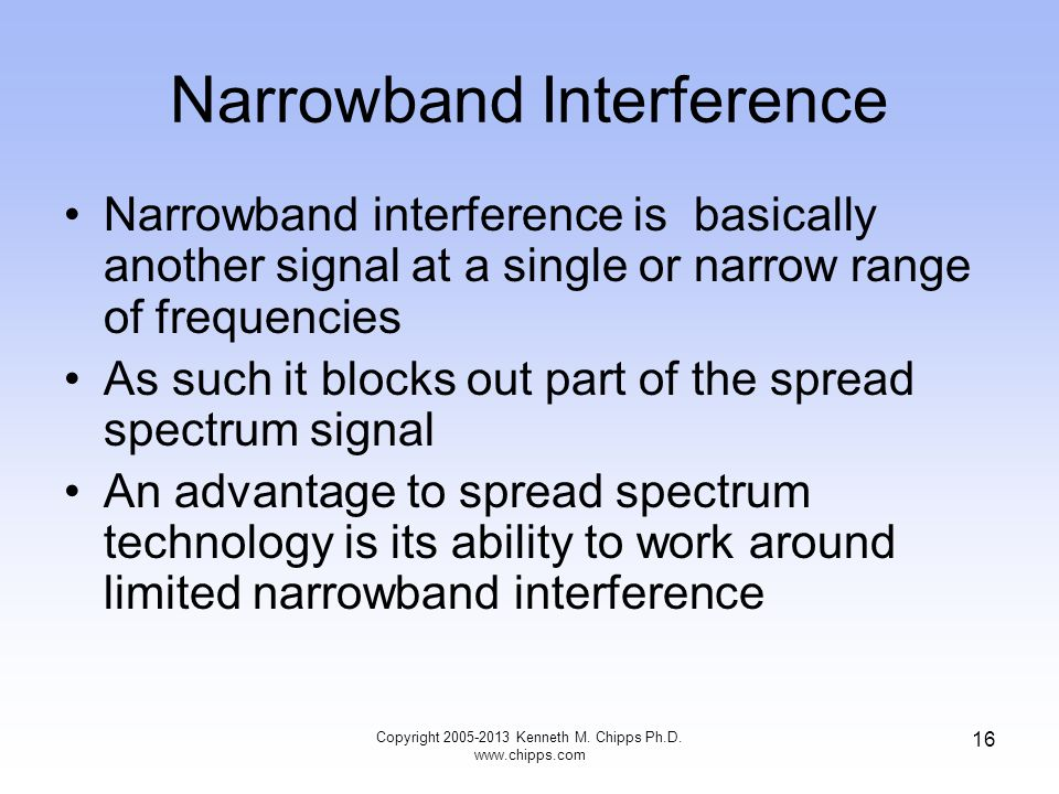 Narrowband Interference