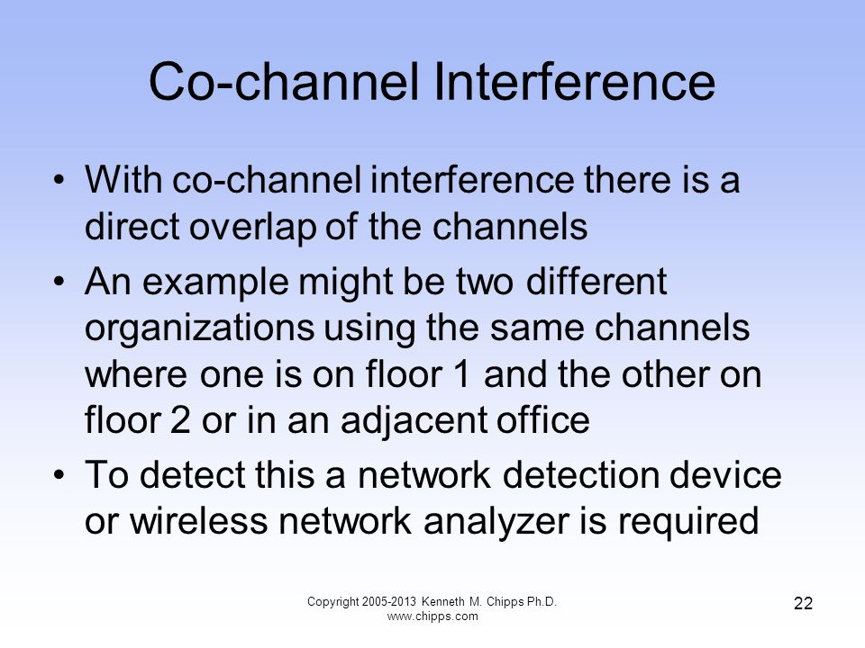 Co-channel Interference