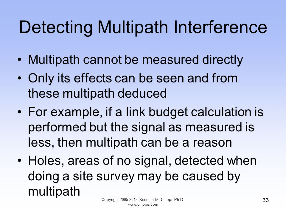 Detecting Multipath Interference