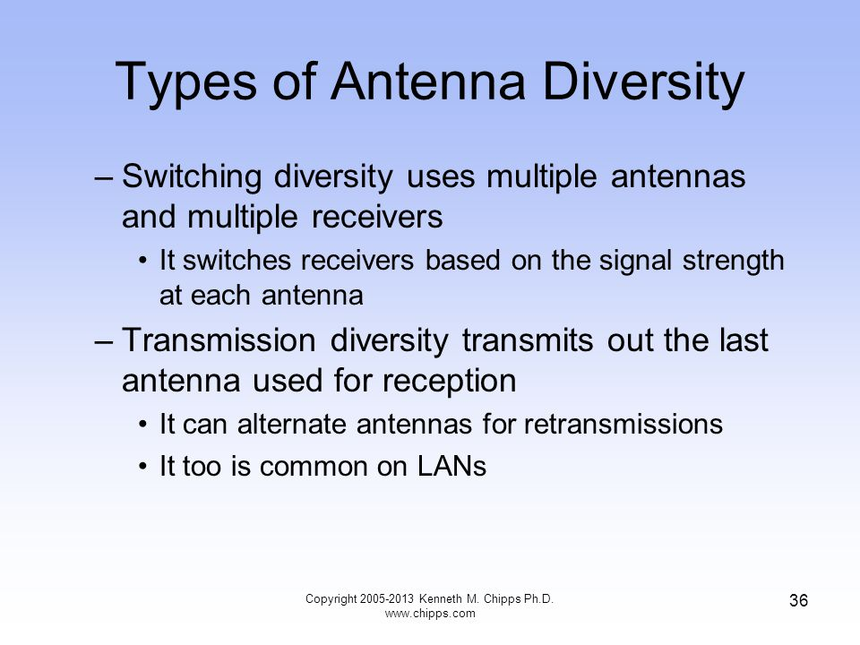 Types of Antenna Diversity