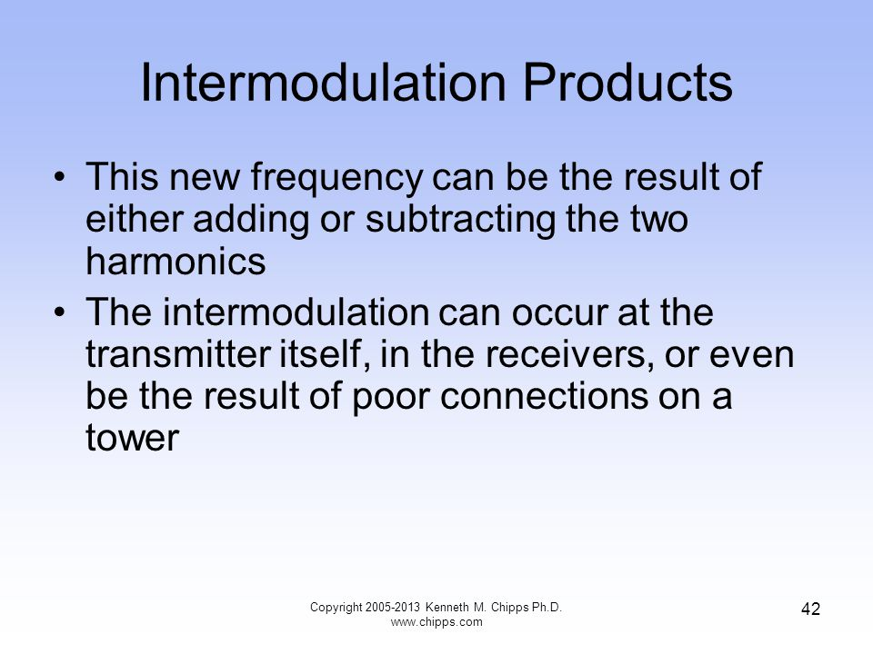 Intermodulation Products