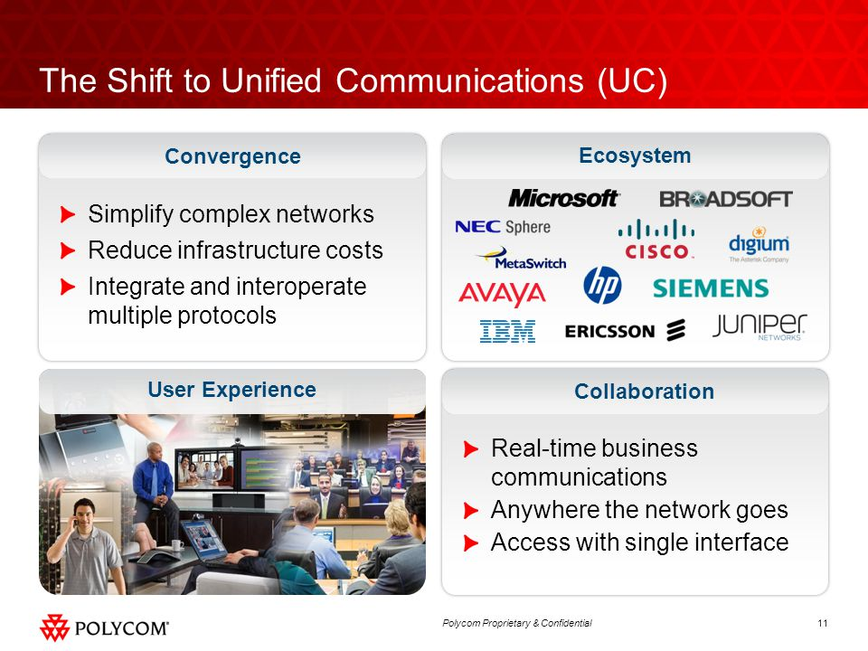 The Shift to Unified Communications (UC)