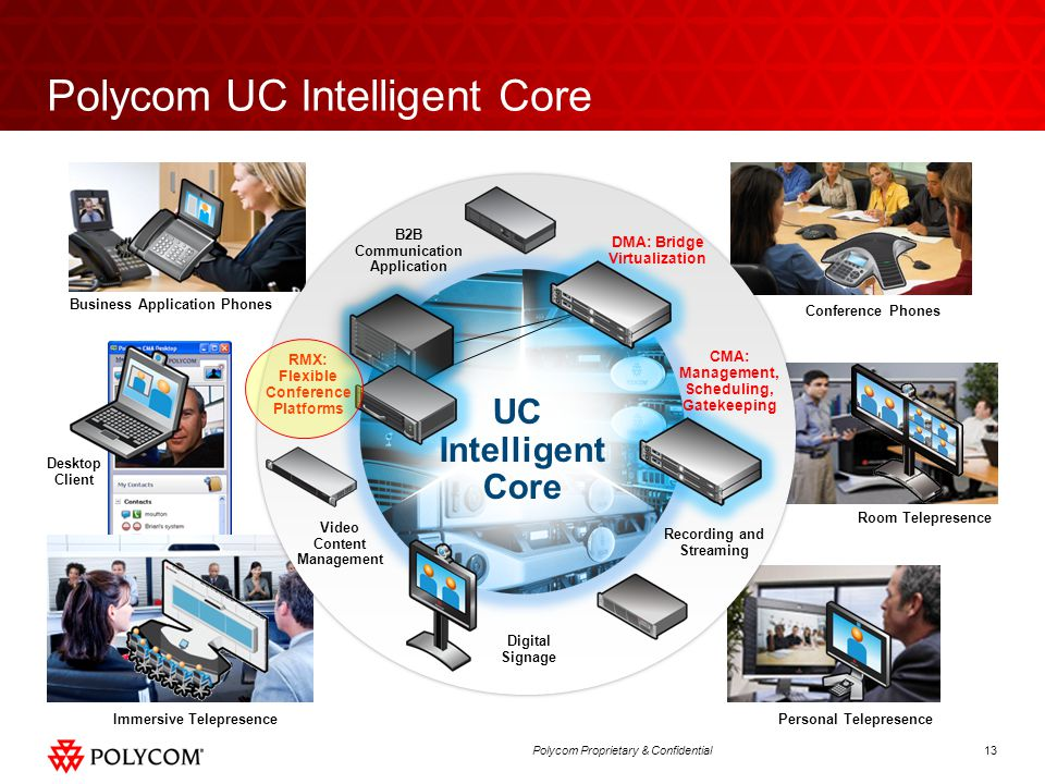 Polycom UC Intelligent Core