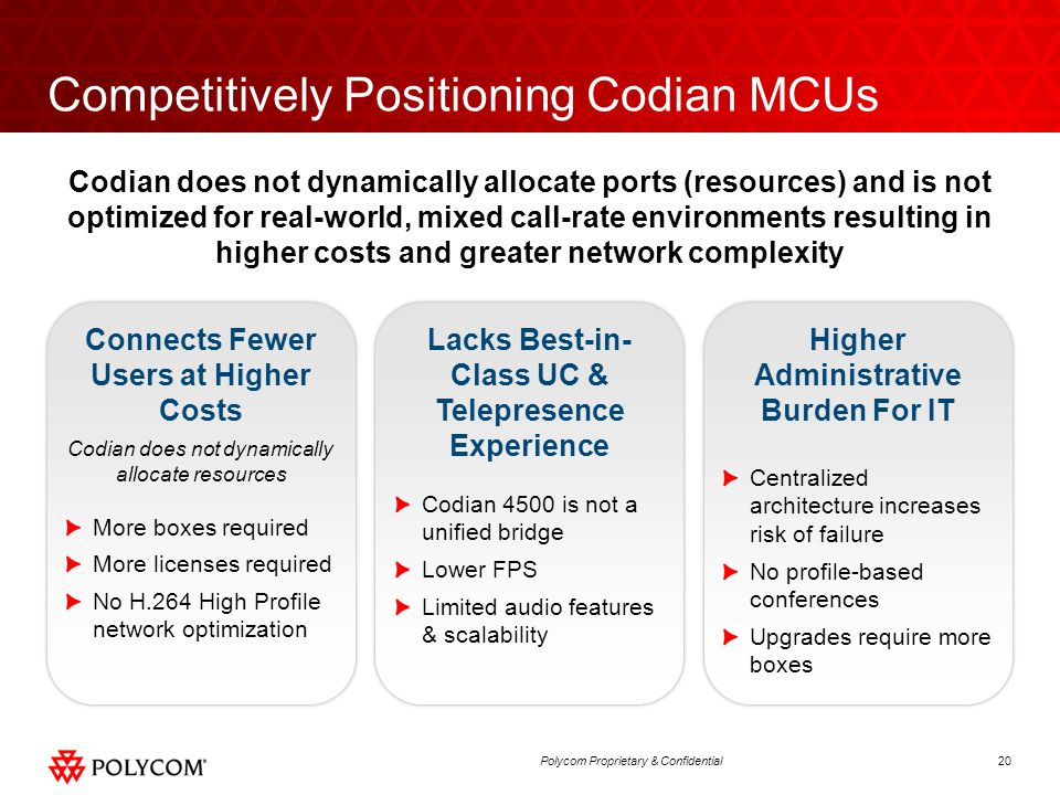 Competitively Positioning Codian MCUs