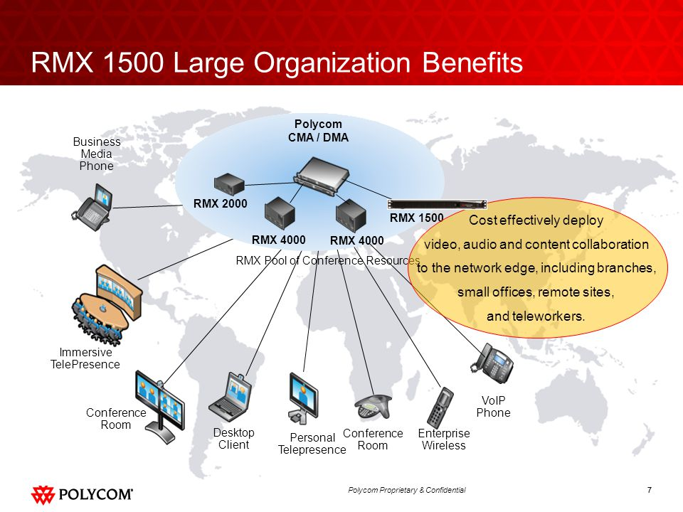 RMX 1500 Large Organization Benefits