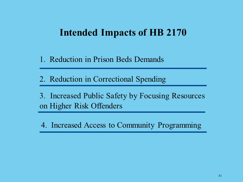 Intended Impacts of HB 2170 1. Reduction in Prison Beds Demands