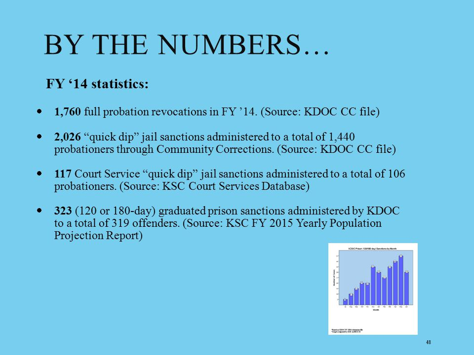 By the numbers… FY '14 statistics: