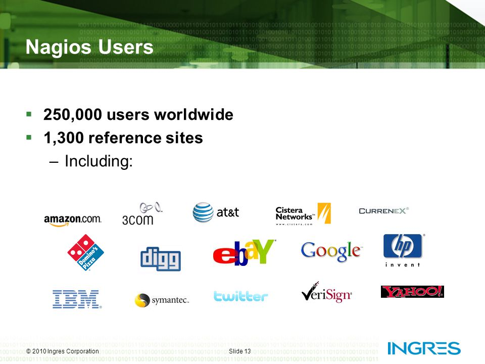 Nagios Users 250,000 users worldwide 1,300 reference sites Including:
