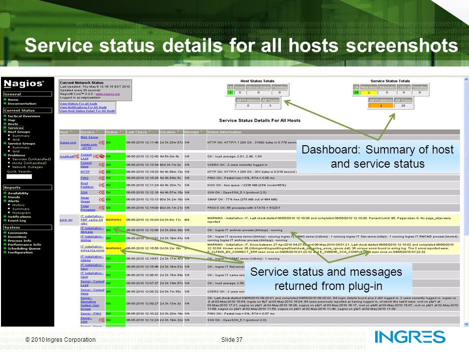 Service status details for all hosts screenshots