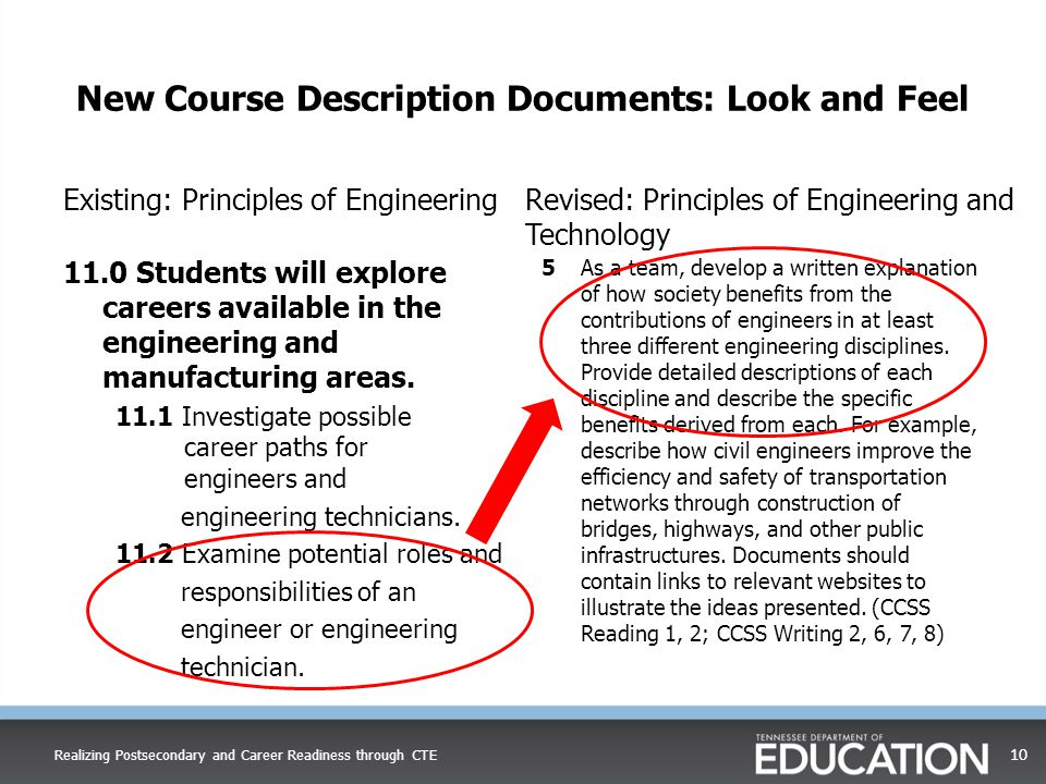 New Course Description Documents: Look and Feel