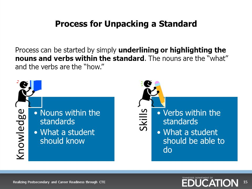 Process for Unpacking a Standard