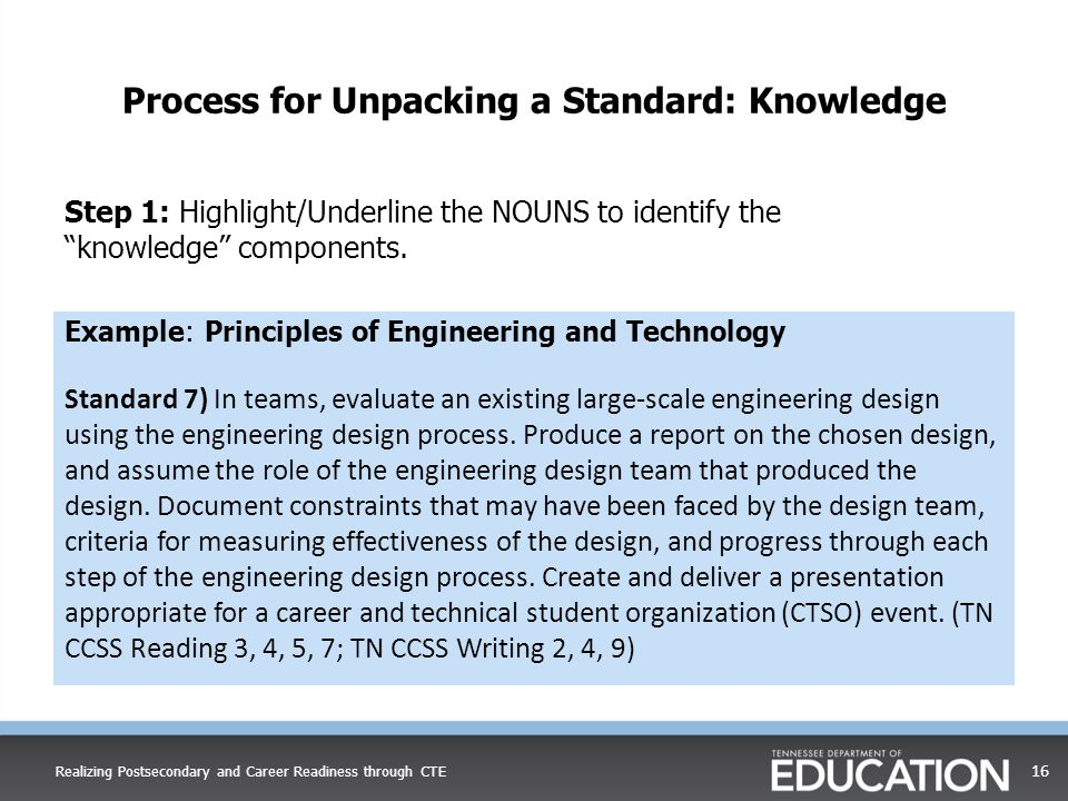 Process for Unpacking a Standard: Knowledge