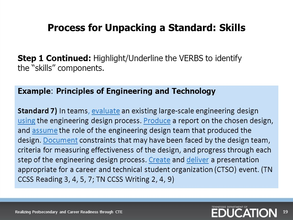 Process for Unpacking a Standard: Skills