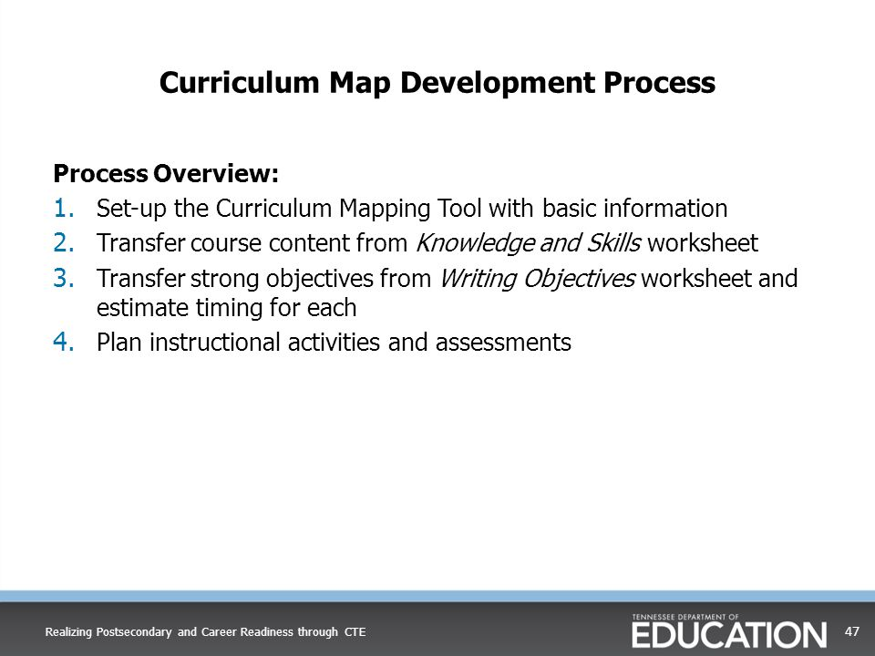 Curriculum Map Development Process