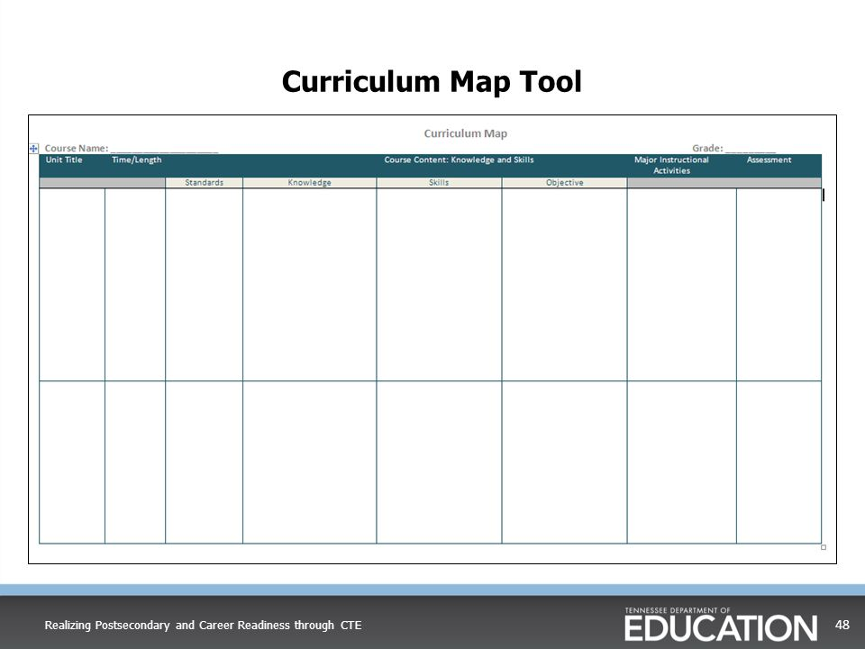 Curriculum Map Tool Walk through each part of the map tool.