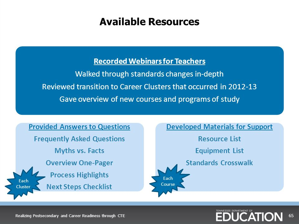 Available Resources Recorded Webinars for Teachers