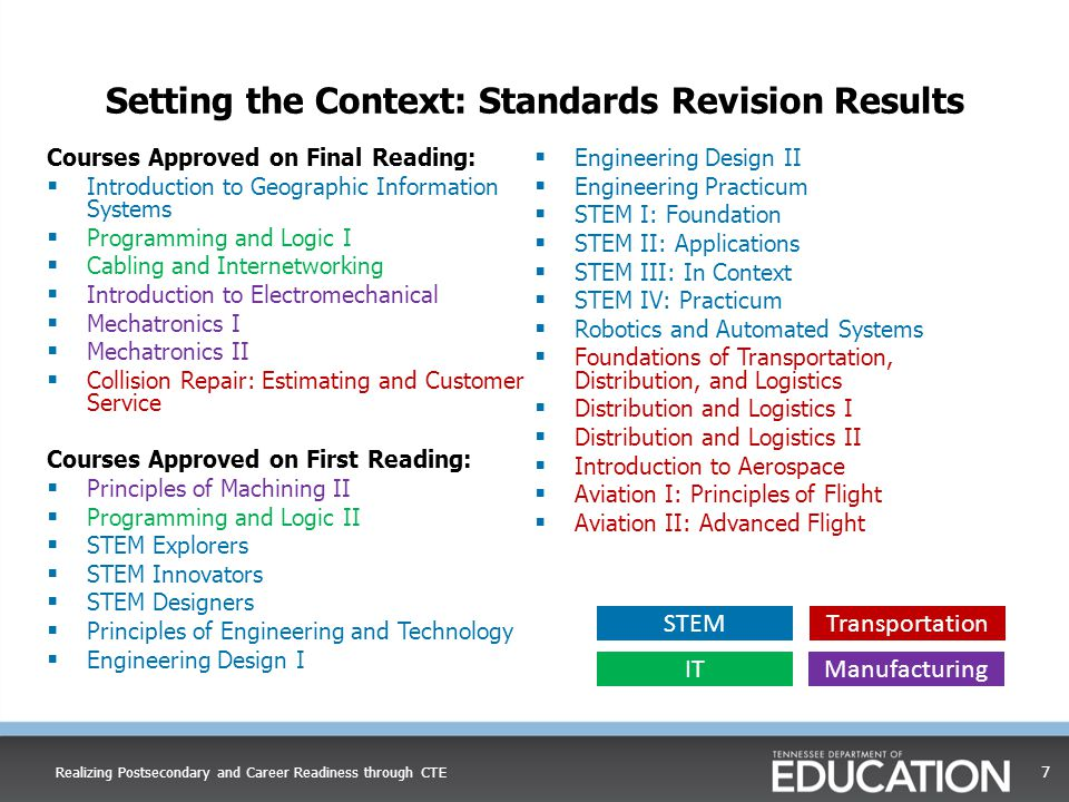 Setting the Context: Standards Revision Results