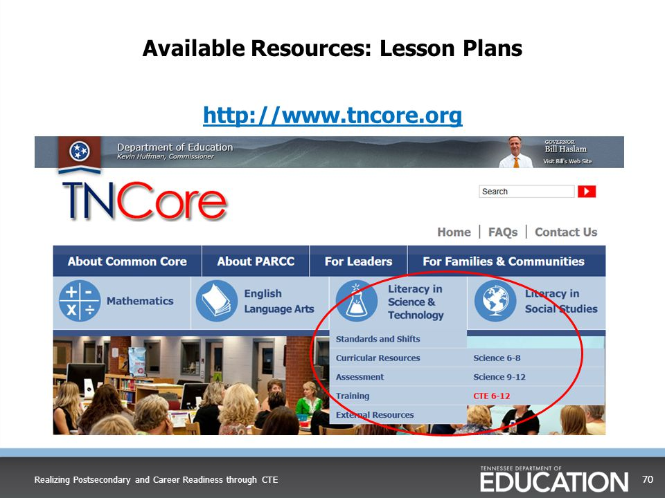 Available Resources: Lesson Plans
