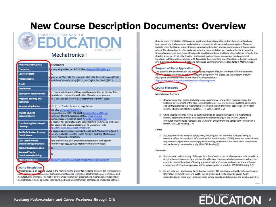 New Course Description Documents: Overview