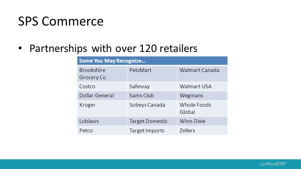 SPS Commerce Partnerships with over 120 retailers