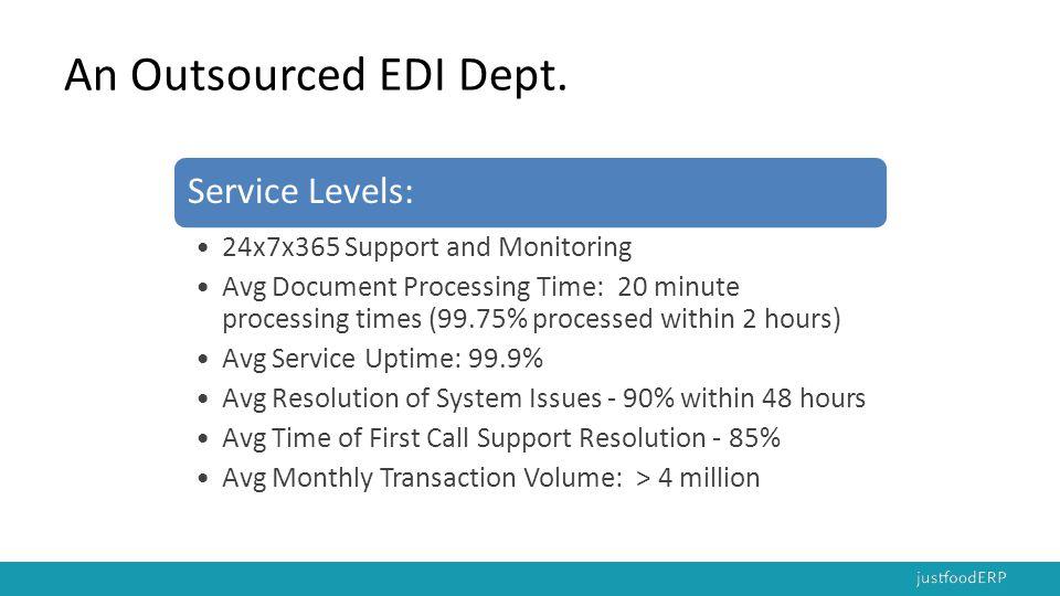 An Outsourced EDI Dept. Service Levels: